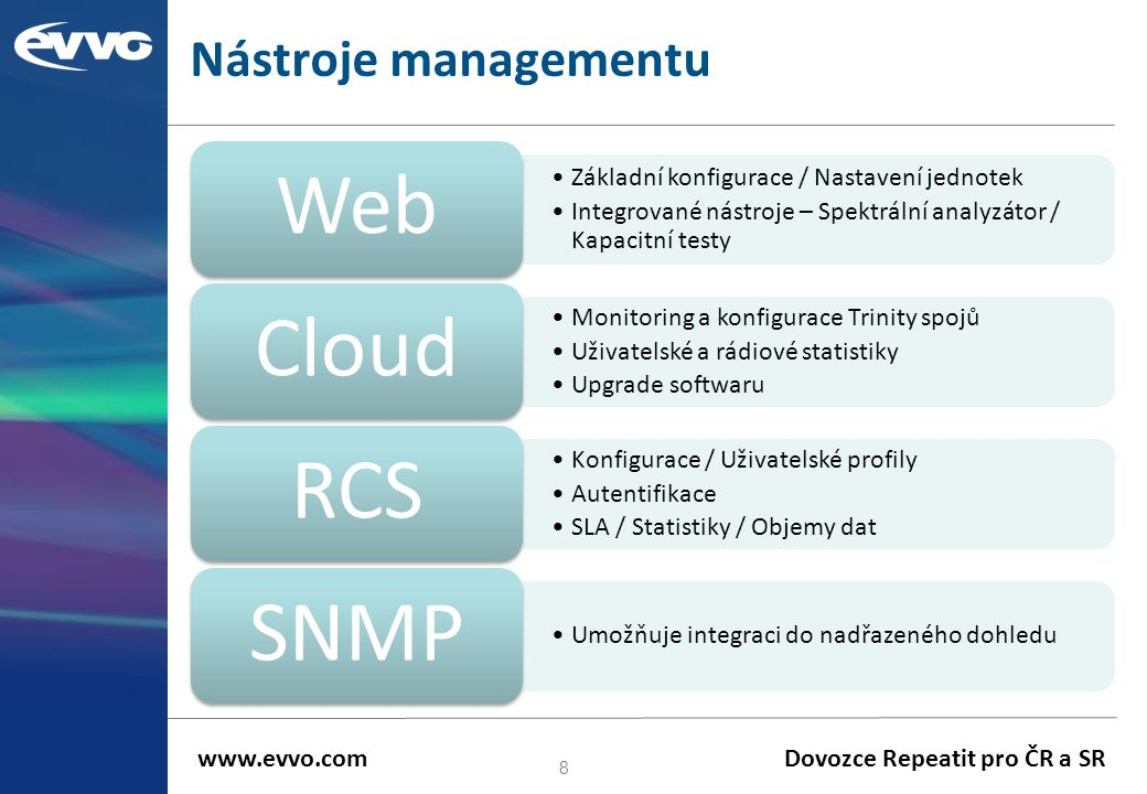 Web Cloud RCS SNMP Nástroje managementu