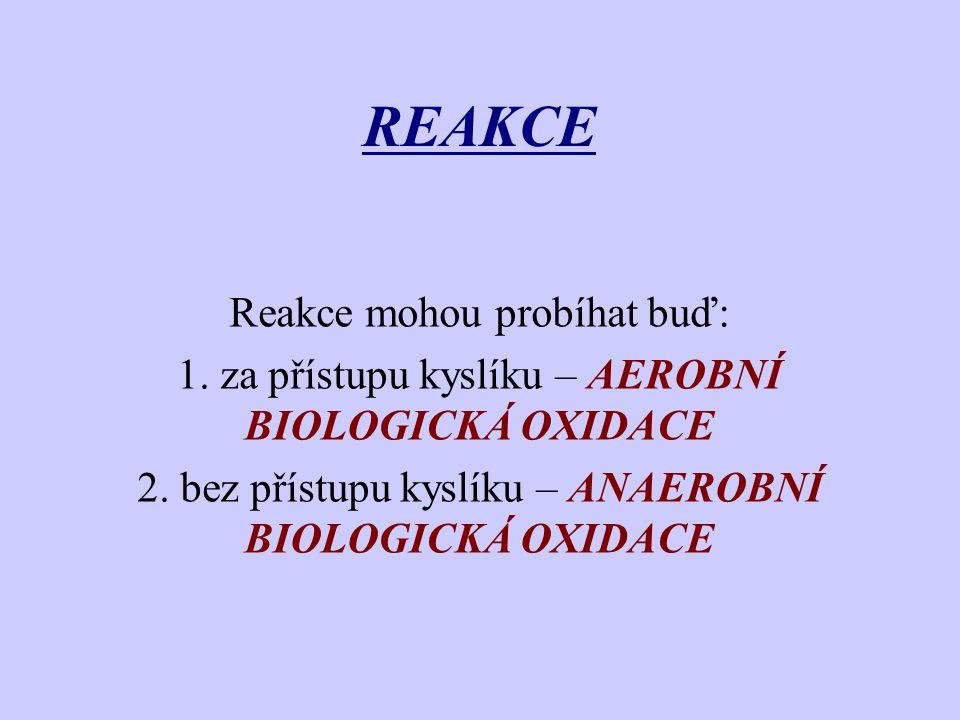 REAKCE Reakce mohou probíhat buď: