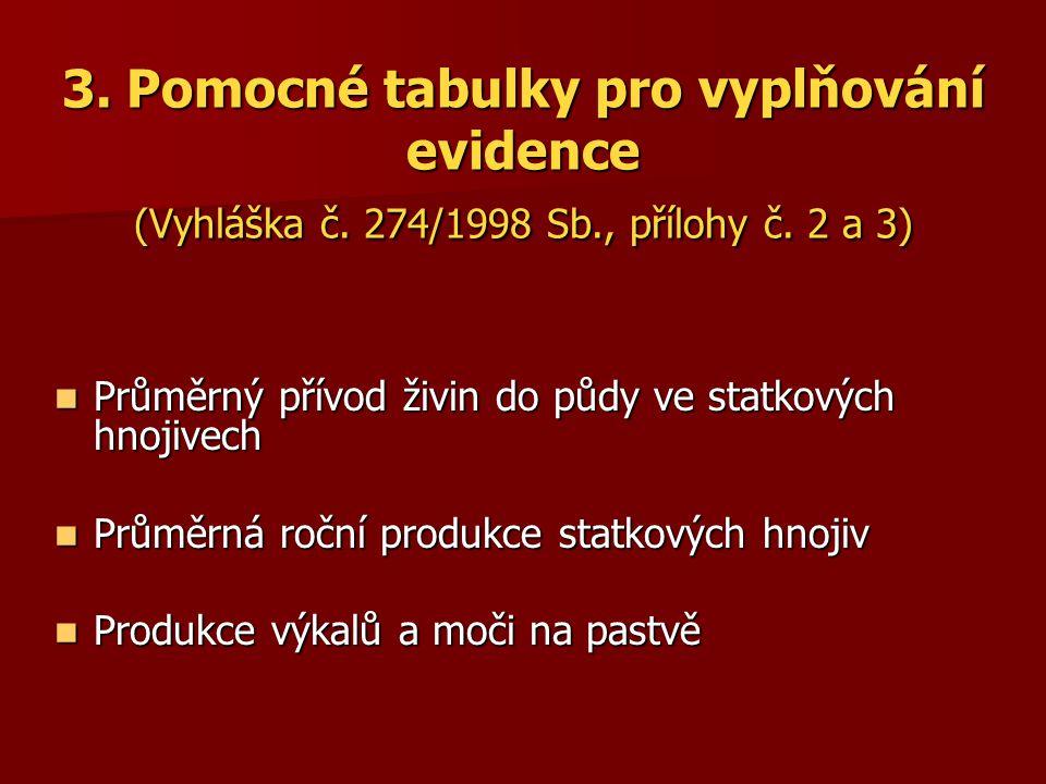 3. Pomocné tabulky pro vyplňování evidence (Vyhláška č. 274/1998 Sb