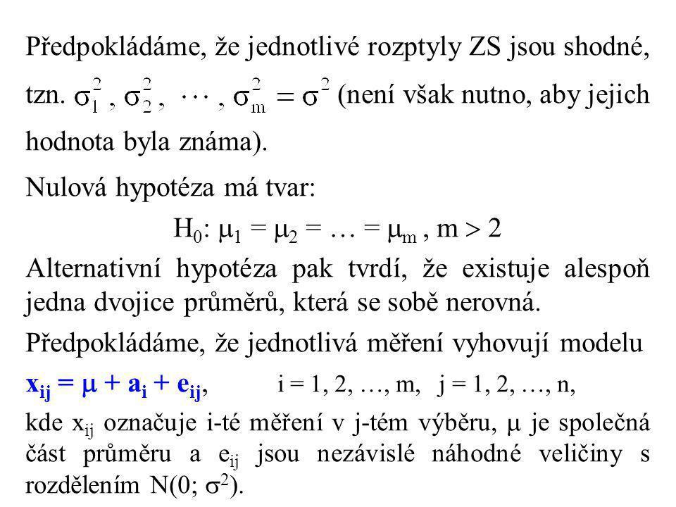 Nulová hypotéza má tvar: H0: 1 = 2 = … = m , m  2