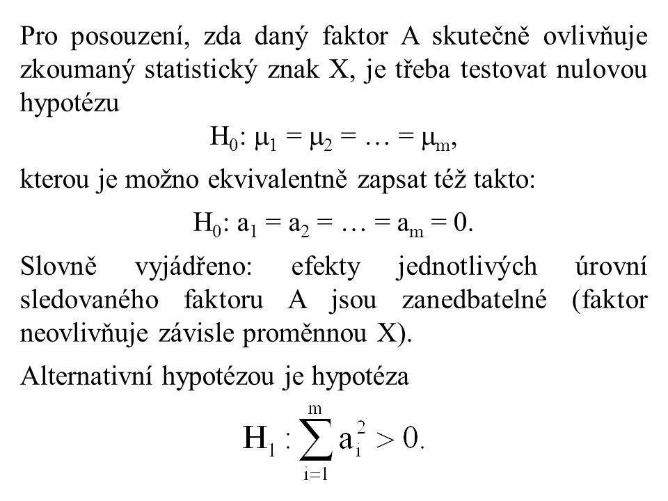 Pro posouzení, zda daný faktor A skutečně ovlivňuje zkoumaný statistický znak X, je třeba testovat nulovou hypotézu