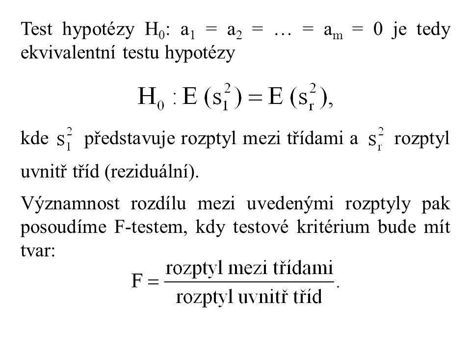 Test hypotézy H0: a1 = a2 = … = am = 0 je tedy ekvivalentní testu hypotézy