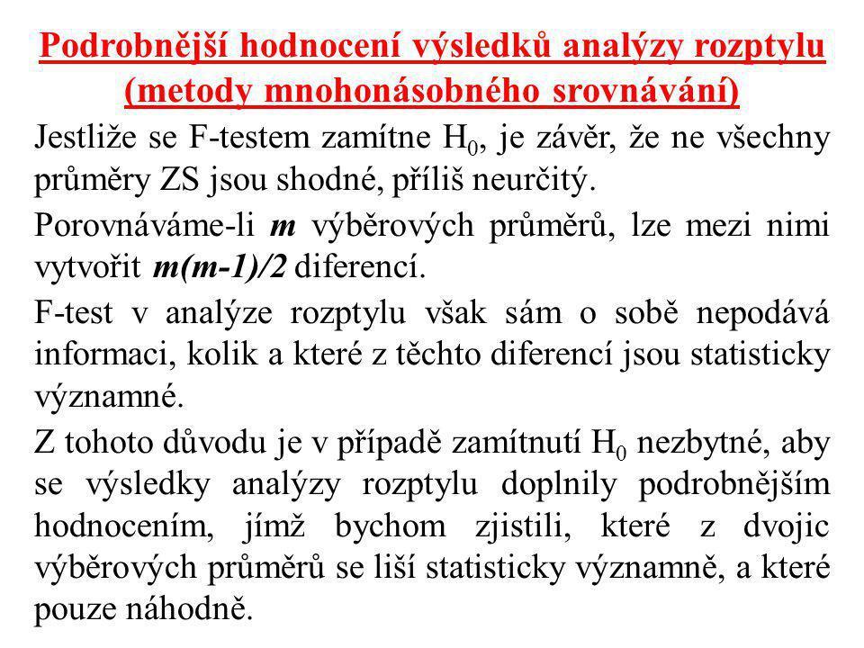 Podrobnější hodnocení výsledků analýzy rozptylu (metody mnohonásobného srovnávání)