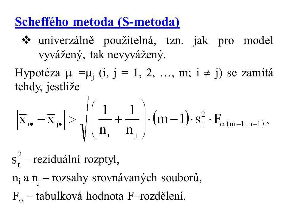 Scheffého metoda (S-metoda)