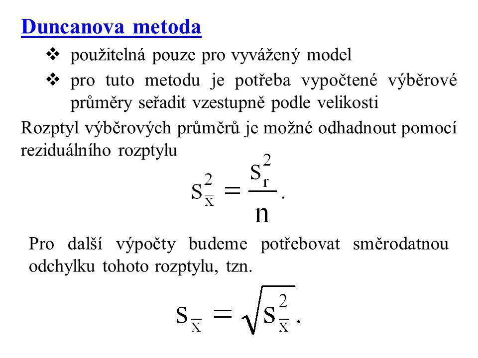 Duncanova metoda použitelná pouze pro vyvážený model
