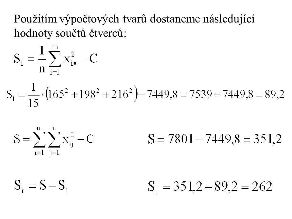 Použitím výpočtových tvarů dostaneme následující hodnoty součtů čtverců: