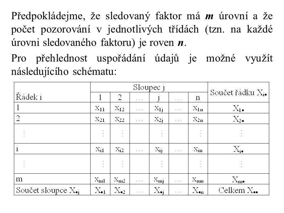 Předpokládejme, že sledovaný faktor má m úrovní a že počet pozorování v jednotlivých třídách (tzn. na každé úrovni sledovaného faktoru) je roven n.