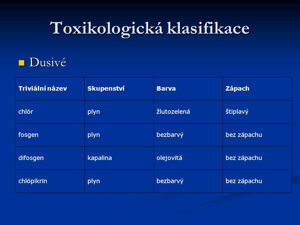 Toxikologická klasifikace