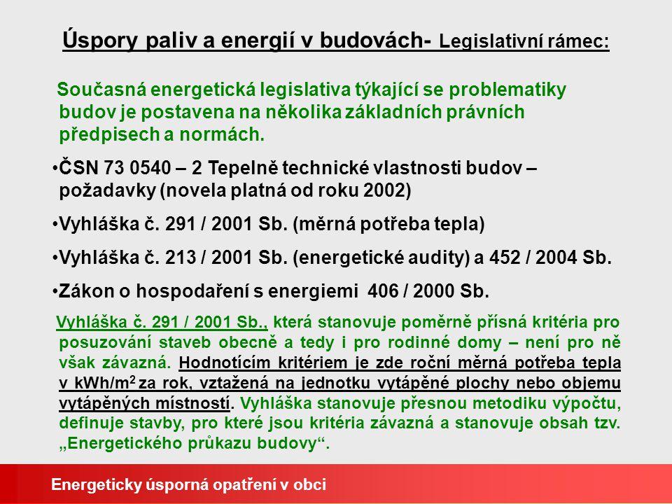 Úspory paliv a energií v budovách- Legislativní rámec: