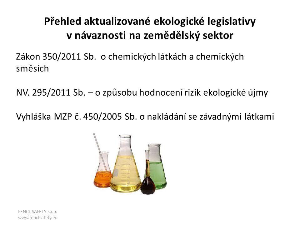 Přehled aktualizované ekologické legislativy v návaznosti na zemědělský sektor