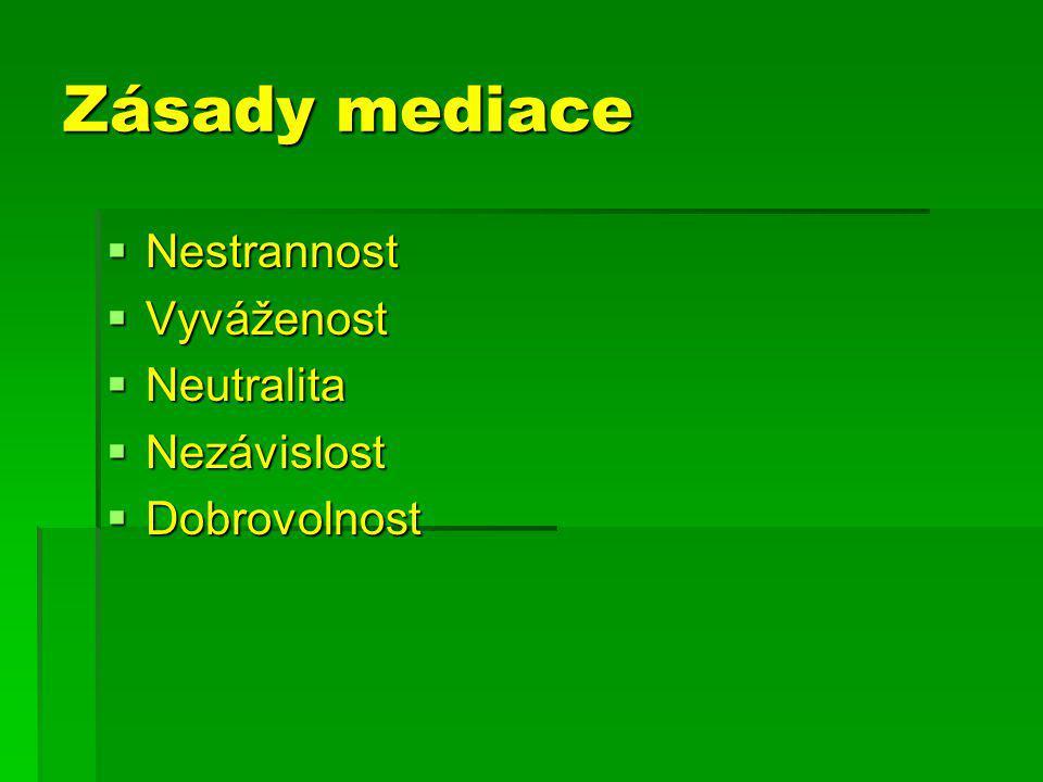 Zásady mediace Nestrannost Vyváženost Neutralita Nezávislost