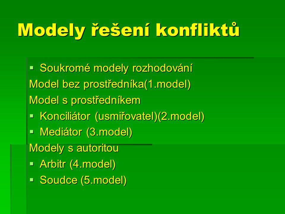 Modely řešení konfliktů