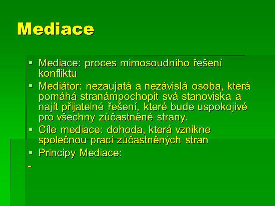 Mediace Mediace: proces mimosoudního řešení konfliktu
