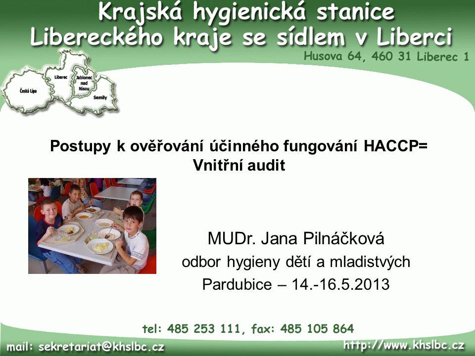 Postupy k ověřování účinného fungování HACCP=