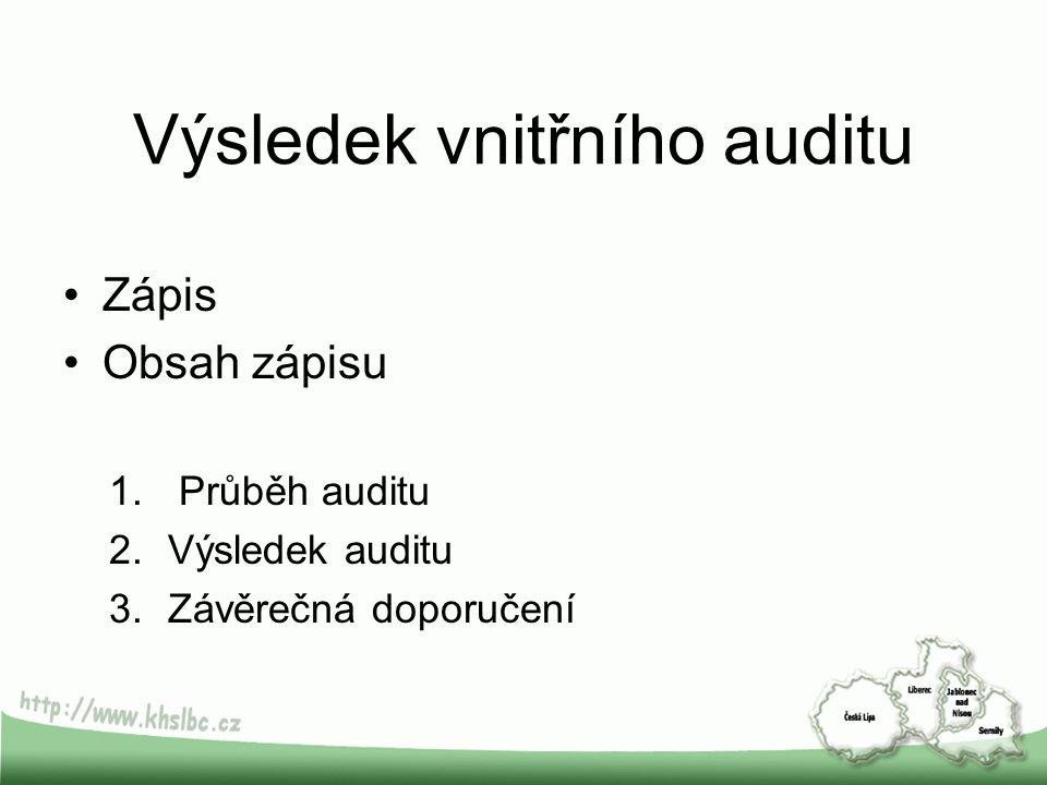 Výsledek vnitřního auditu