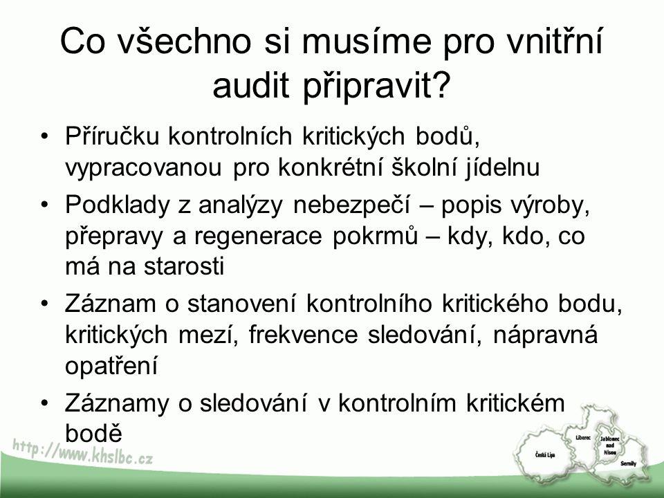 Co všechno si musíme pro vnitřní audit připravit