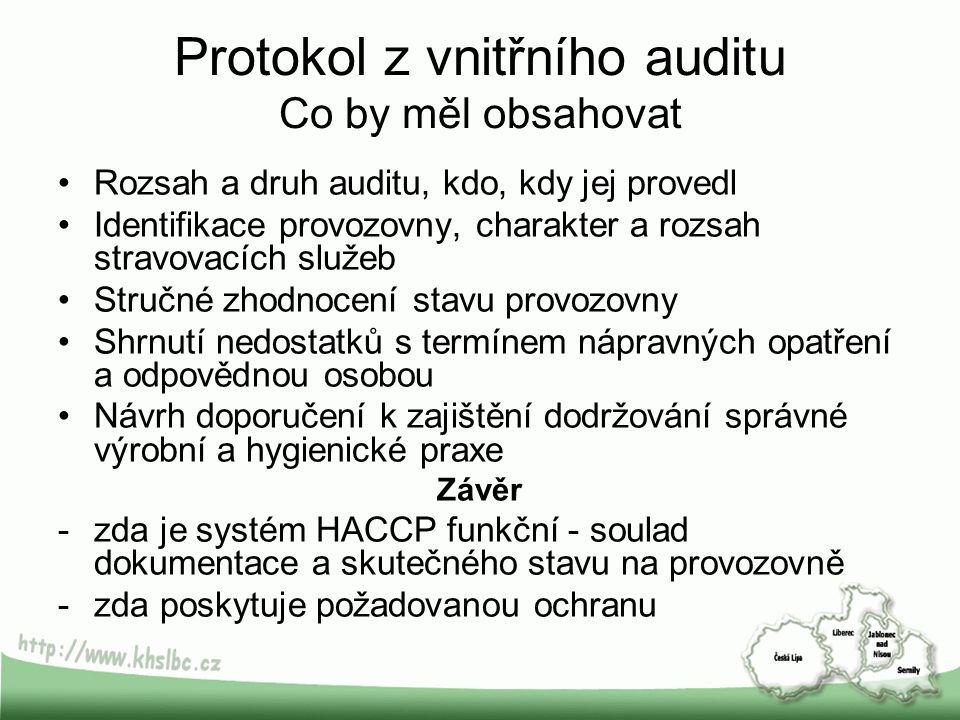 Protokol z vnitřního auditu Co by měl obsahovat