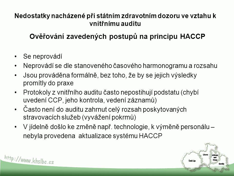 Ověřování zavedených postupů na principu HACCP