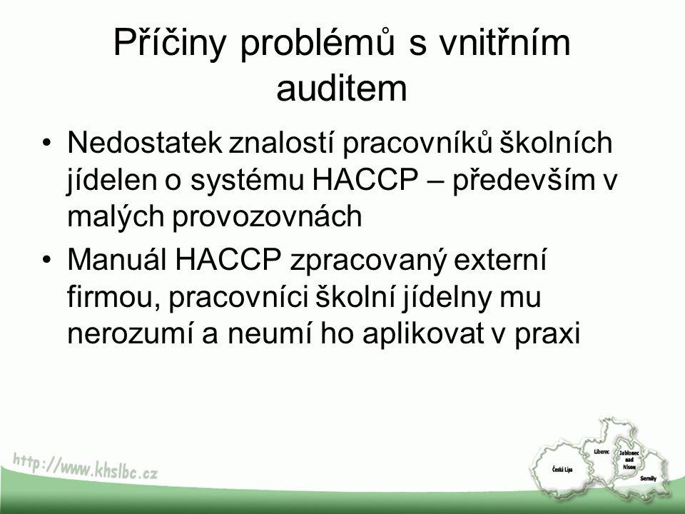 Příčiny problémů s vnitřním auditem