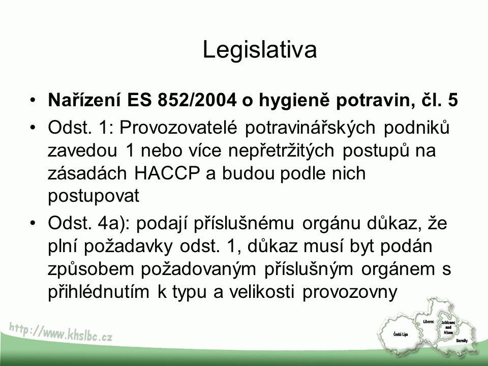 Legislativa Nařízení ES 852/2004 o hygieně potravin, čl. 5