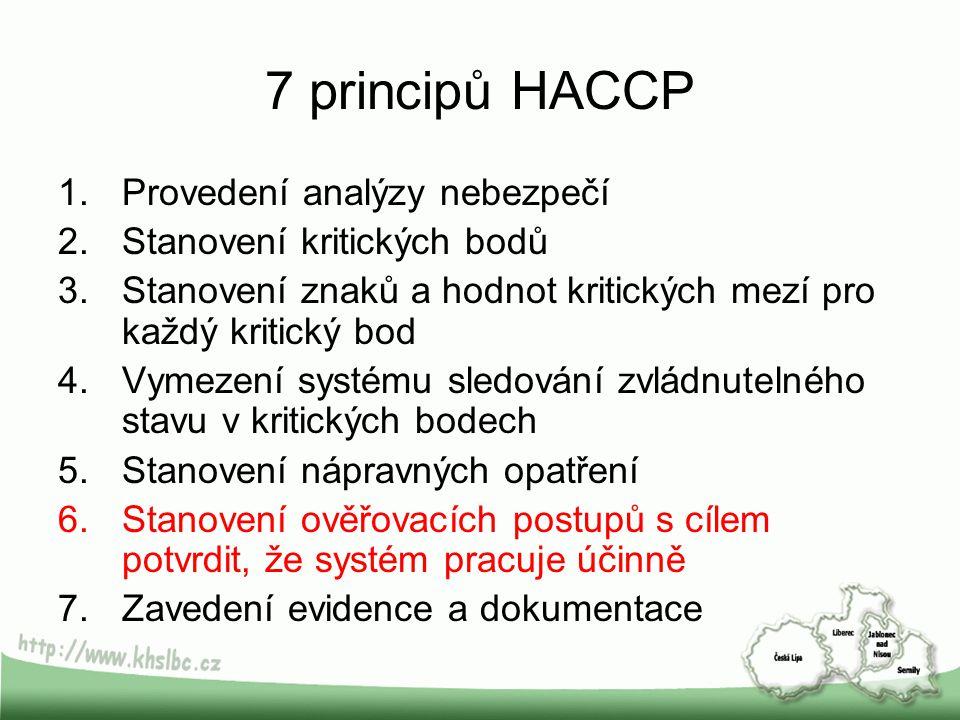 7 principů HACCP Provedení analýzy nebezpečí Stanovení kritických bodů