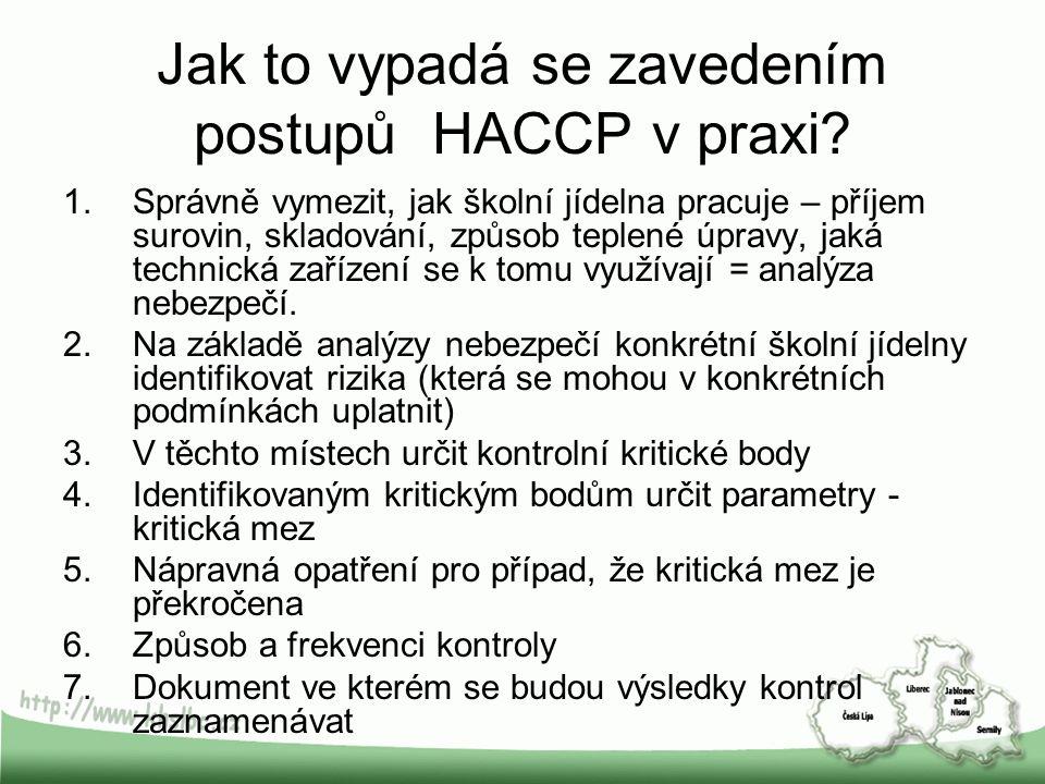 Jak to vypadá se zavedením postupů HACCP v praxi