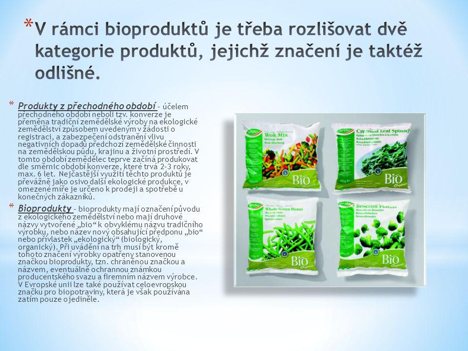 V rámci bioproduktů je třeba rozlišovat dvě kategorie produktů, jejichž značení je taktéž odlišné.