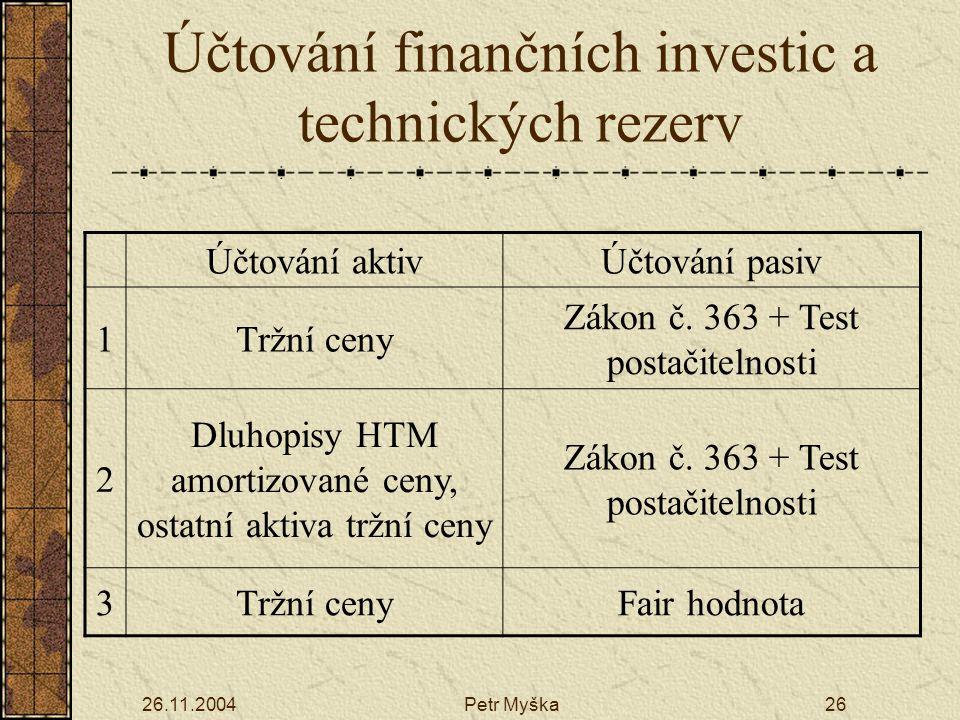 Účtování finančních investic a technických rezerv
