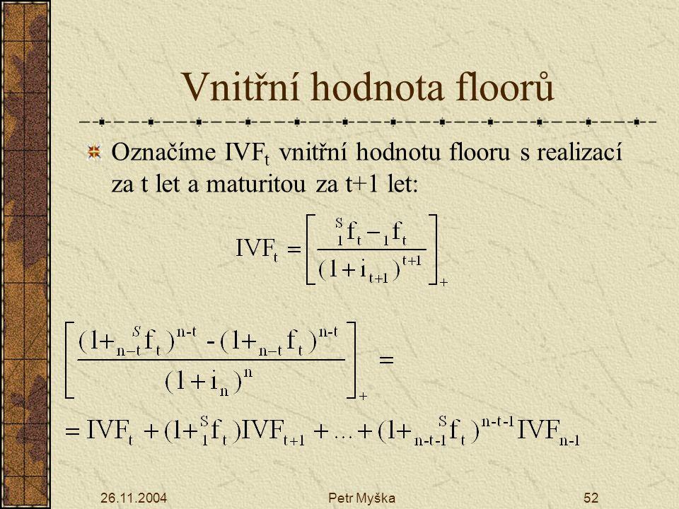 Vnitřní hodnota floorů