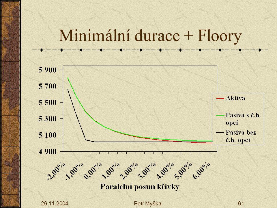 Minimální durace + Floory