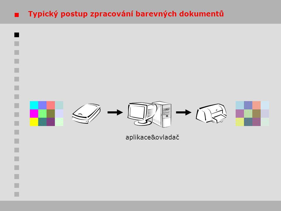 Typický postup zpracování barevných dokumentů