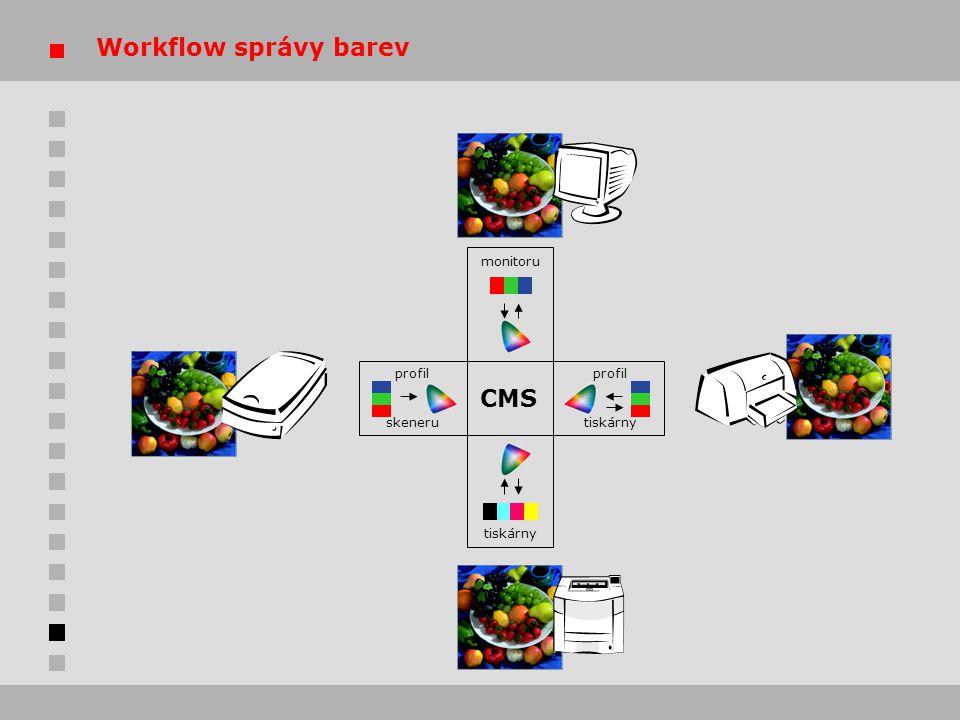 Workflow správy barev CMS monitoru profil profil skeneru tiskárny