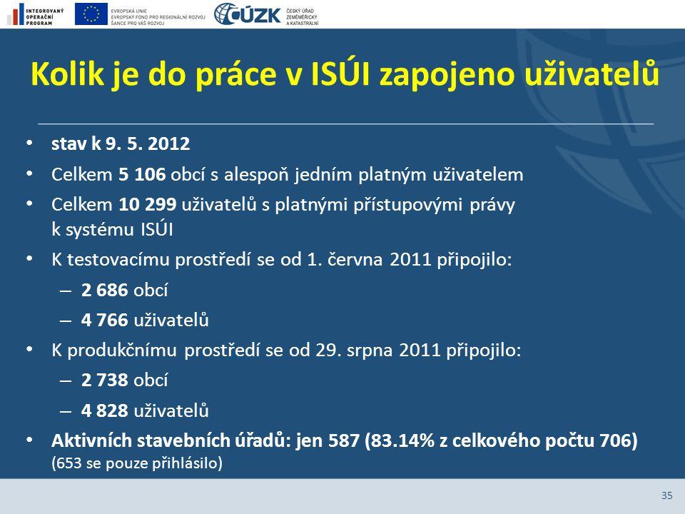 Kolik je do práce v ISÚI zapojeno uživatelů