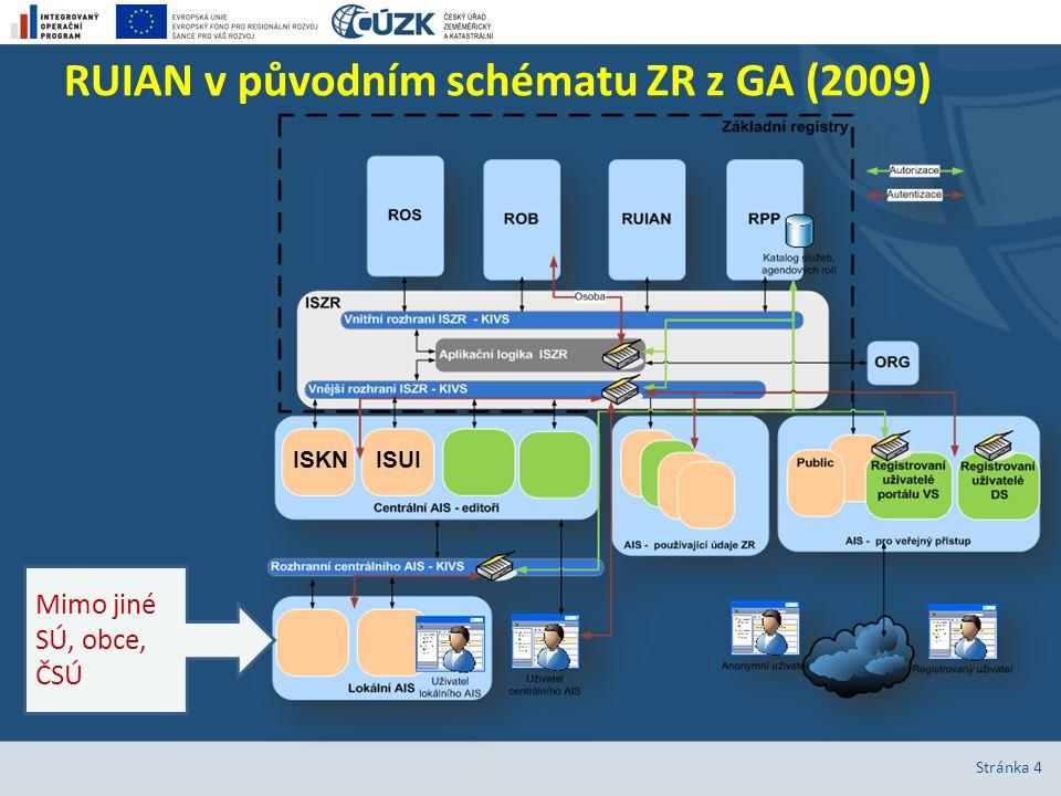 RUIAN v původním schématu ZR z GA (2009)