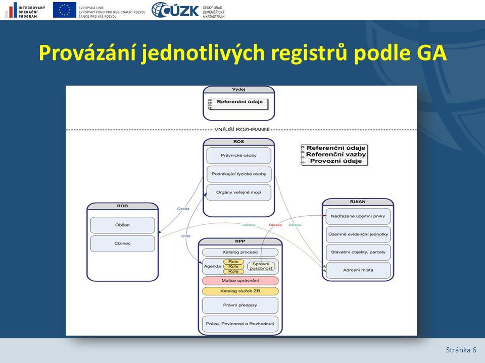 Provázání jednotlivých registrů podle GA