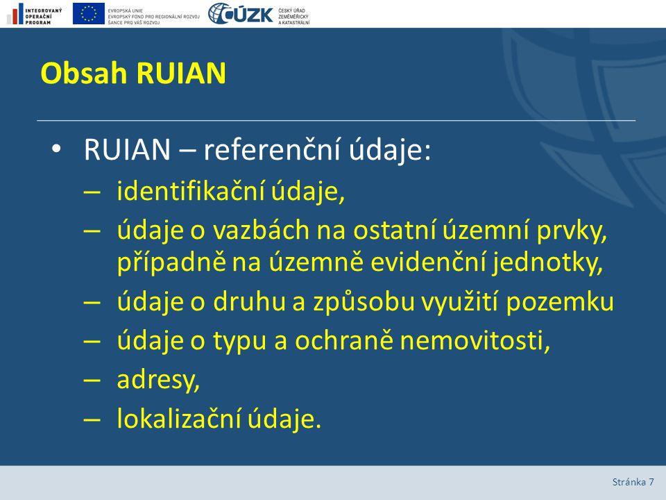 RUIAN – referenční údaje: