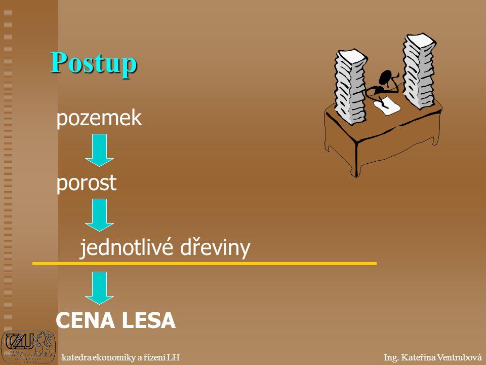 Postup pozemek porost jednotlivé dřeviny CENA LESA
