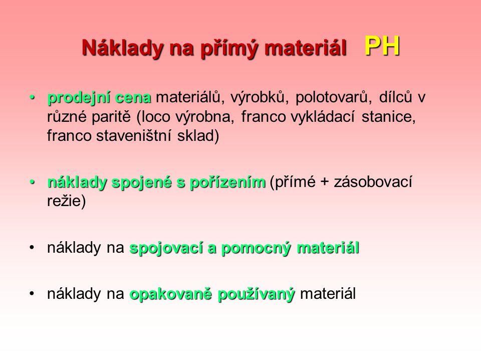Náklady na přímý materiál PH