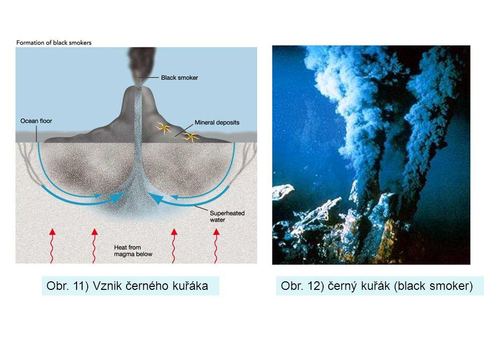 Obr. 11) Vznik černého kuřáka