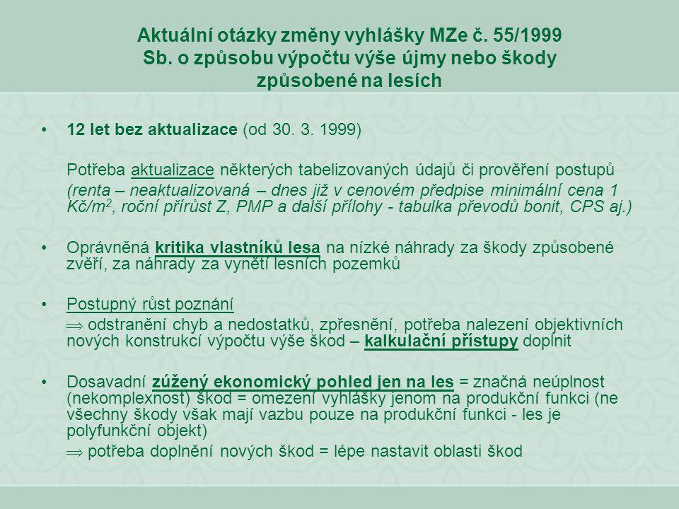 Aktuální otázky změny vyhlášky MZe č. 55/1999 Sb