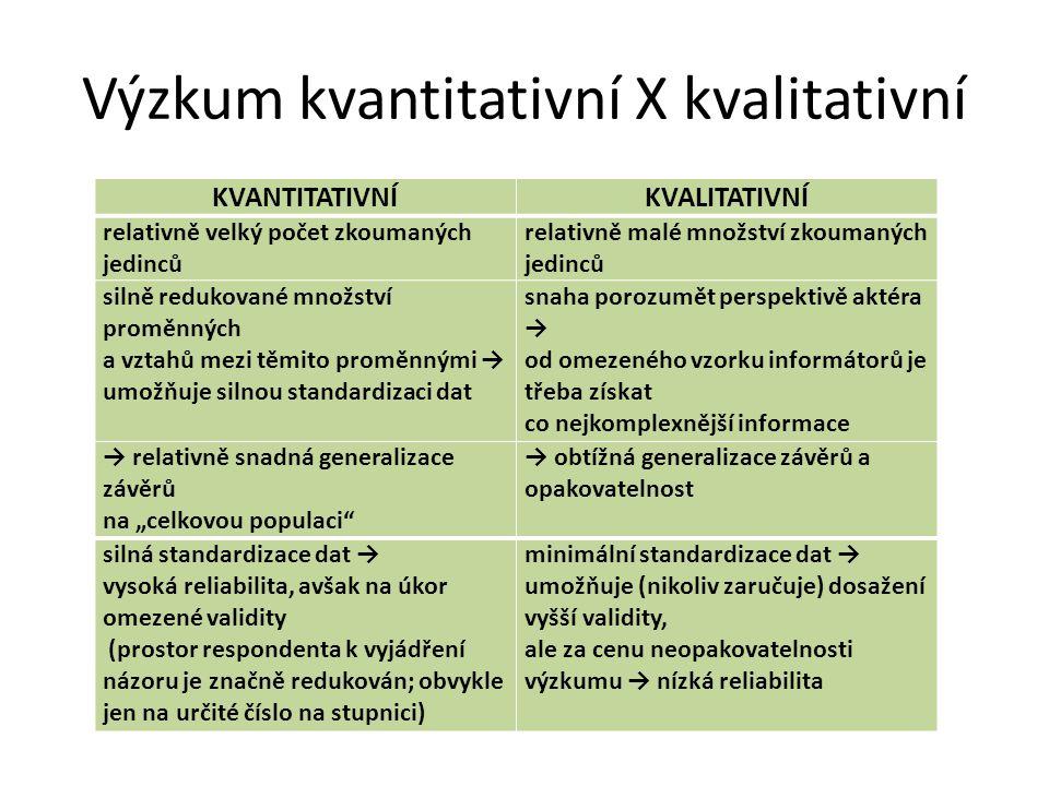 Výzkum kvantitativní X kvalitativní