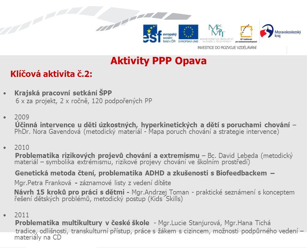 Aktivity PPP Opava Klíčová aktivita č.2: Krajská pracovní setkání ŠPP. 6 x za projekt, 2 x ročně, 120 podpořených PP.