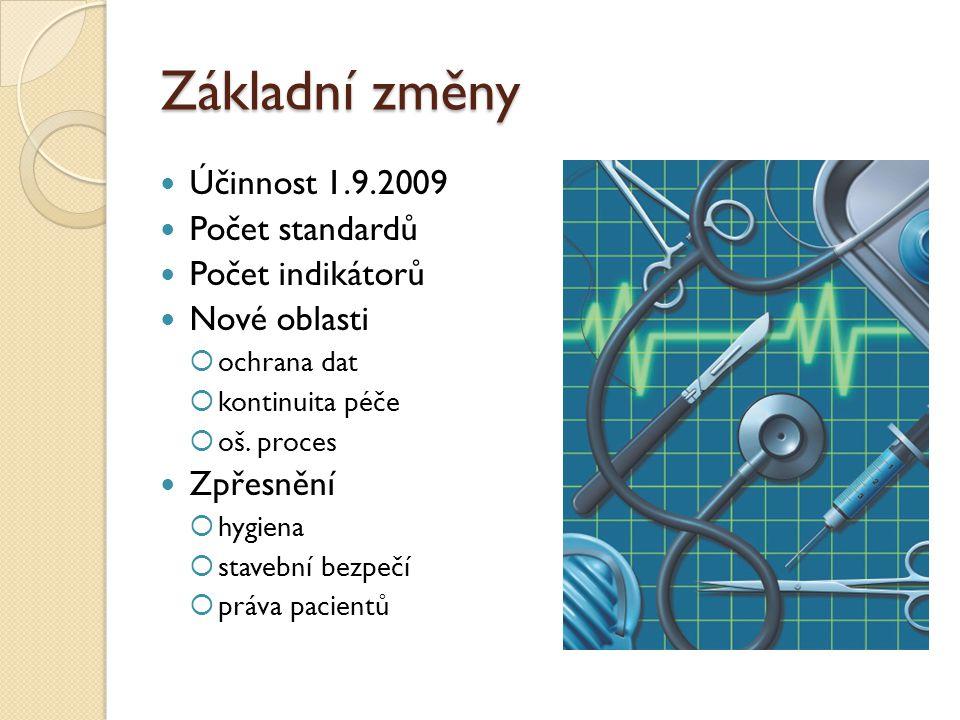 Základní změny Účinnost 1.9.2009 Počet standardů Počet indikátorů