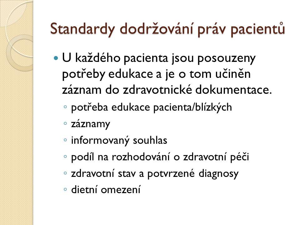 Standardy dodržování práv pacientů