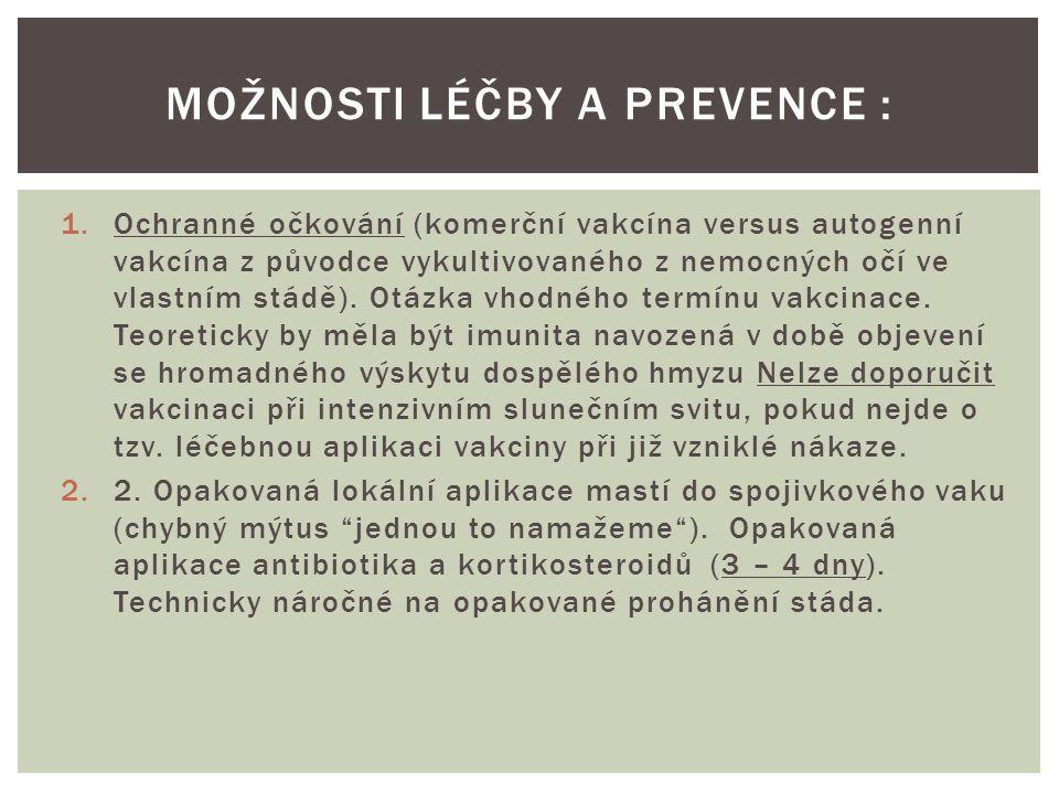 Možnosti léčby a prevence :