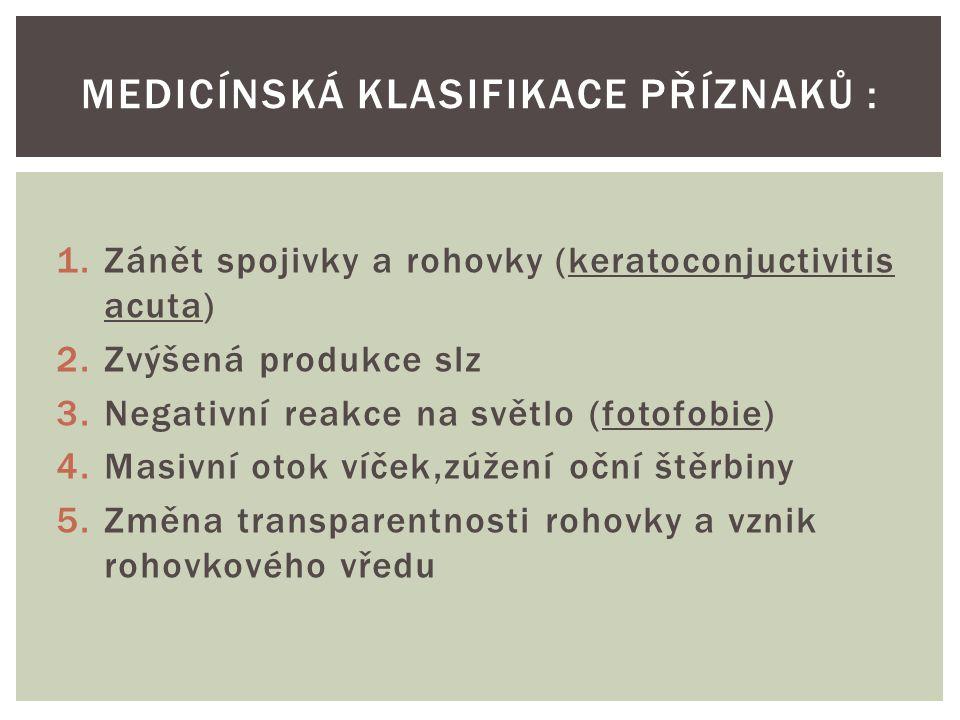 Medicínská klasifikace příznaků :
