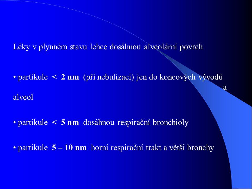 Léky v plynném stavu lehce dosáhnou alveolární povrch