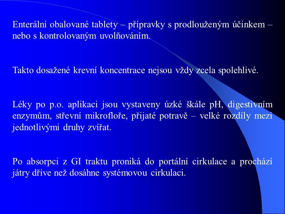 Enterální obalované tablety – přípravky s prodlouženým účinkem –nebo s kontrolovaným uvolňováním.