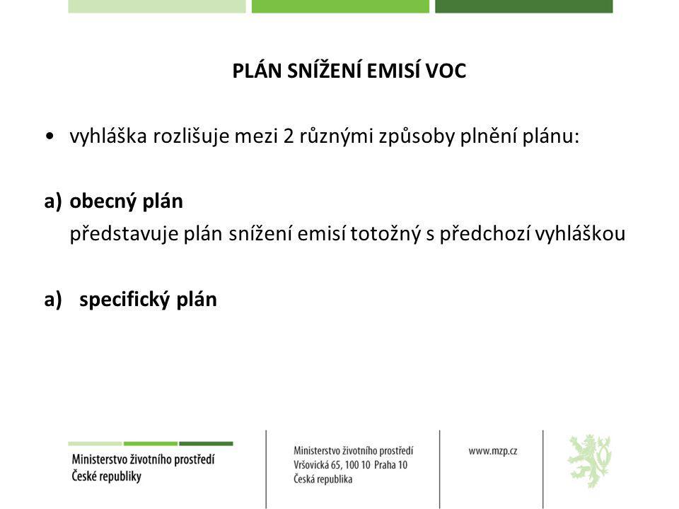 PLÁN SNÍŽENÍ EMISÍ VOC vyhláška rozlišuje mezi 2 různými způsoby plnění plánu: obecný plán.
