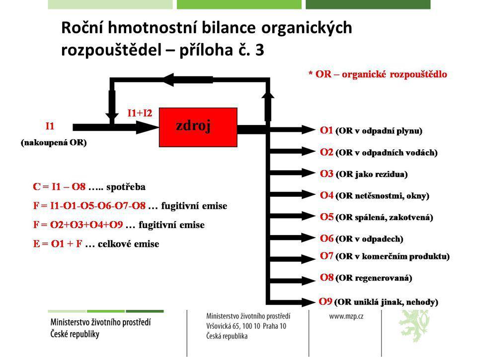 Roční hmotnostní bilance organických rozpouštědel – příloha č. 3